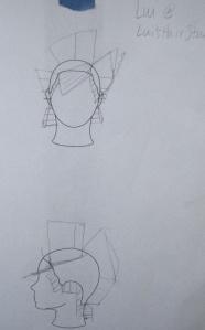 Lui's diagram