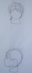 Arianna diagram