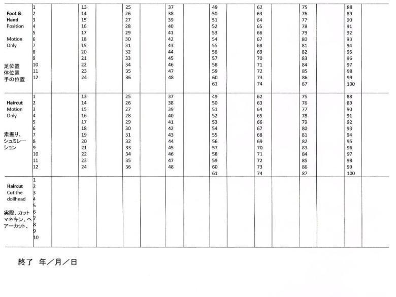 ヘアーカット練習表日本語