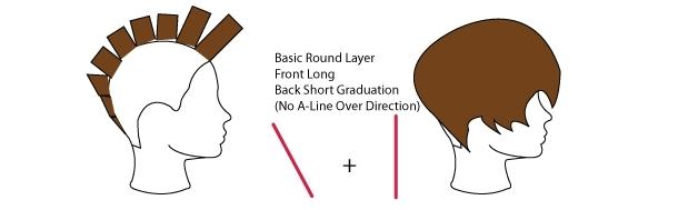 垂直線と斜め線の組み合わせ